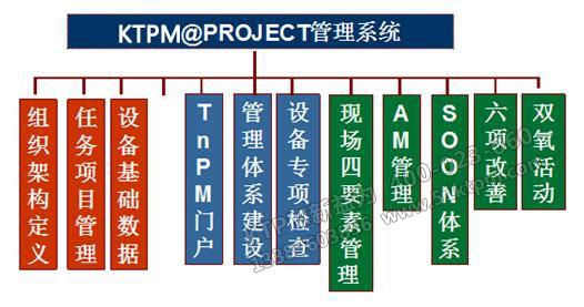 图1 系统模块结构