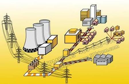 工业设备管理系统