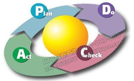 PDCA工作法闭环管理