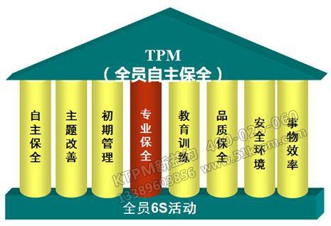 TPM管理咨询:全员自主保全