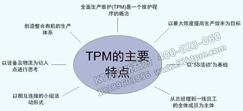 TPM的主要特点