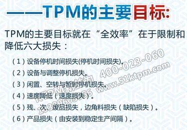 TPM主要目标