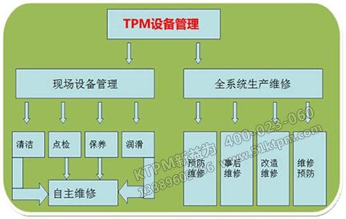 TPM设备管理工作