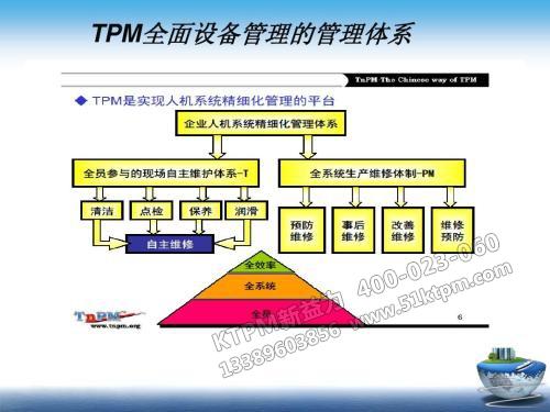 TPM设备管理制度