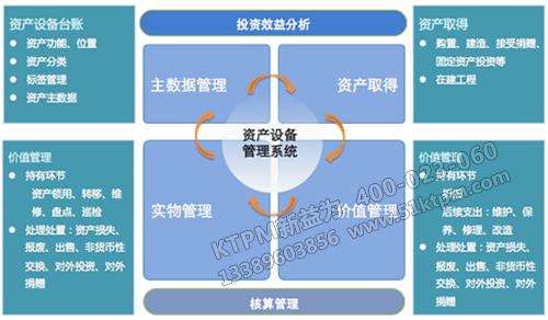 资产设备管理平台