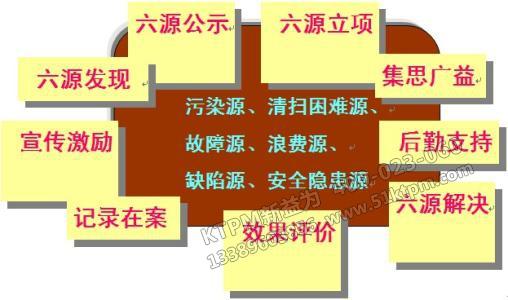 """TPM设备管理""""六源"""""""