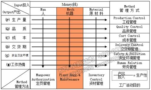 TPM设备管理的目的及目标