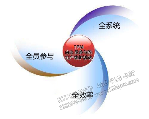 TPM设备管理特点