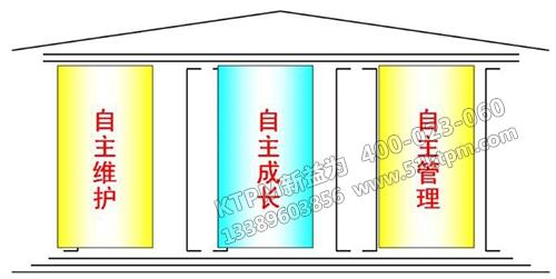 TPM三字金