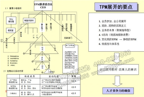 TPM展开的要点