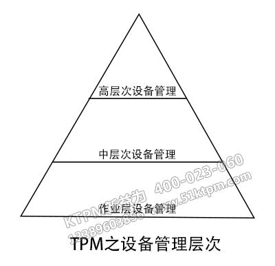 TPM设备管理层次