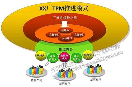 TPM推进关键