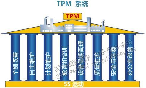 TPM系统