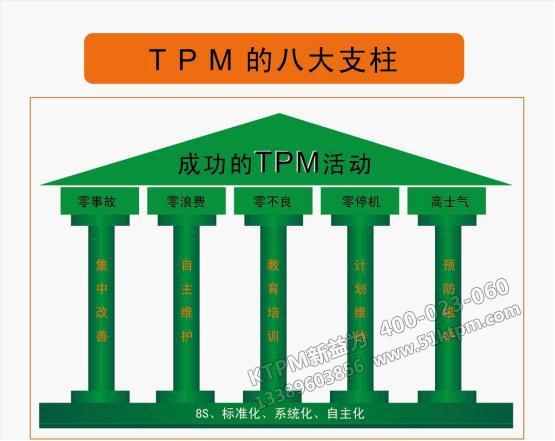 TPM的八大支柱