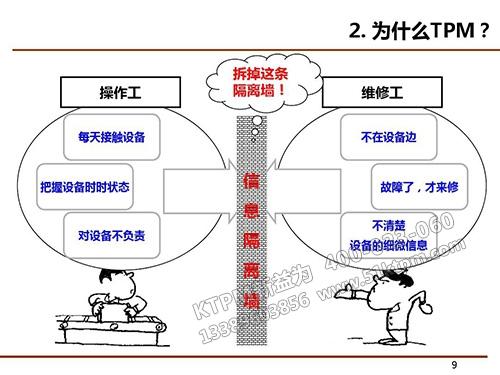 TPM管理实施方法