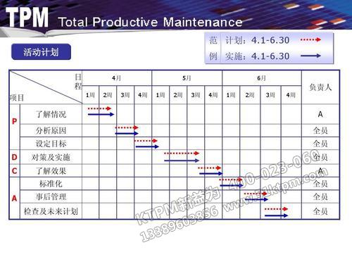 TPM管理计划