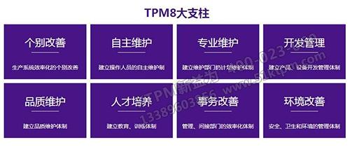 TPM八大支柱