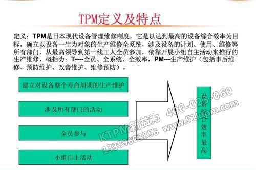 TPM定义及特点