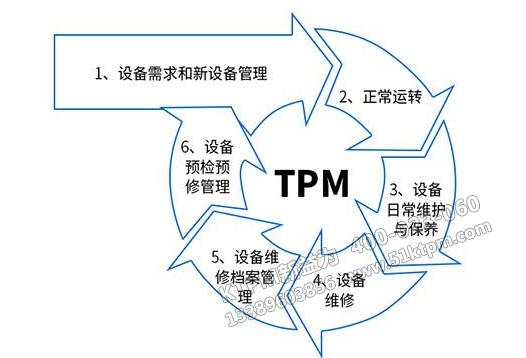 TPM设备管理一生