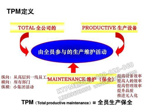 TPM定义