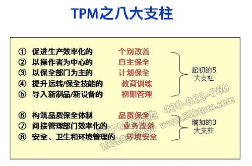 TPM设备管理八大支柱
