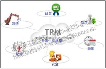 TPM管理