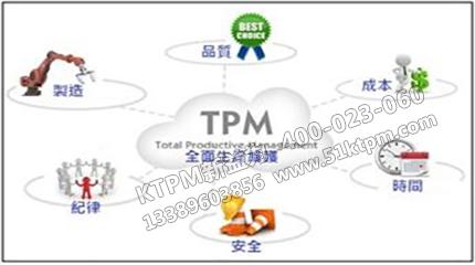 TPM管理考核内容