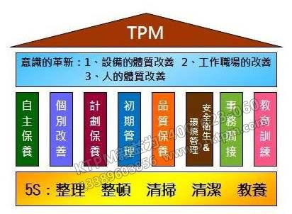 TPM精益屋