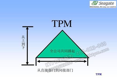 TPM设备管理