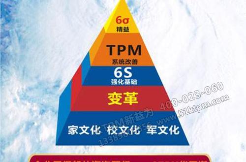 TPM管理与6S管理