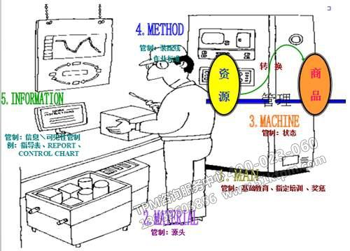 TPM设备管理在中小企业中的处境