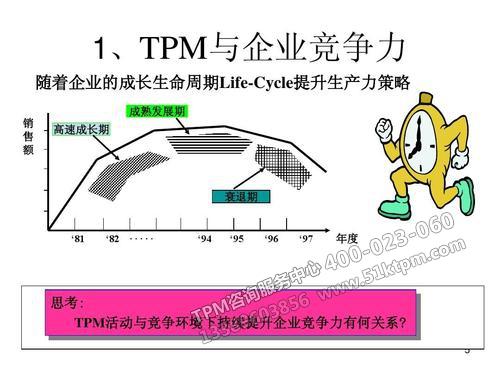 TPM优越性主要体现在哪