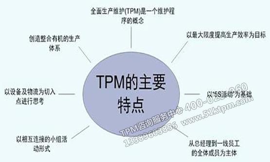 TPM管理与执行力的关系是什么?