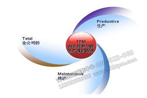 TPM管理设备维修模式分析